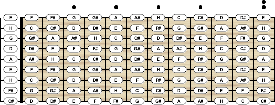 G Chord Variations Guitar Lesson BC181 Guitar for beginners Stage 8